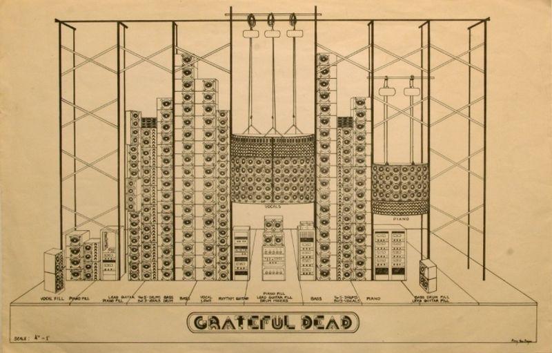 grateful dead grateful dead wall of sound. Black Bedroom Furniture Sets. Home Design Ideas