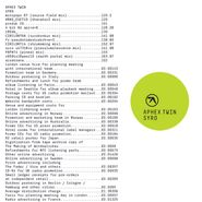 "Aphex Twin, Syro [3 x 12""] (LP)"