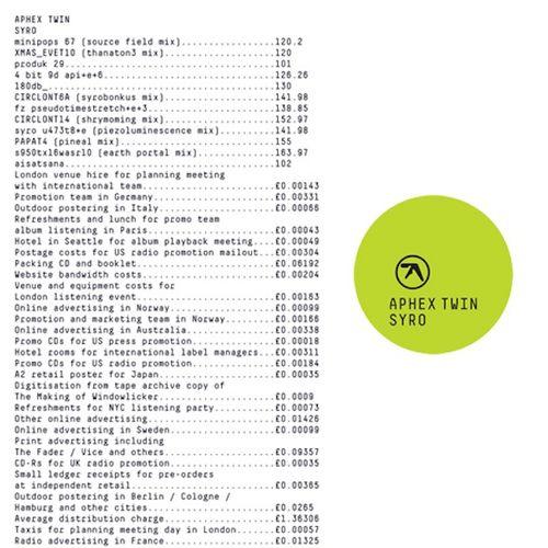 Aphex Twin - Syro [3 x 12